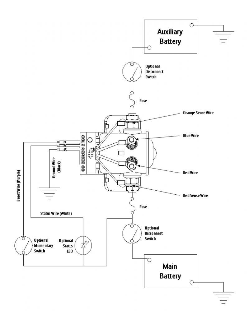 [SCHEMATICS_48YU]  KZ_6004] Motorhome Wiring Diagram Likewise 1994 Fleetwood Bounder Rv Wiring  Wiring Diagram | 94 Southwind Motorhome Battery Wiring Diagram |  | Dome Subc Oper Lite Pap Mohammedshrine Librar Wiring 101