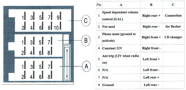 99 Ml320 Radio Wiring Diagram - T500 Motorcycle Wiring Diagram -  ezgobattery.yenpancane.jeanjaures37.fr | 99 Ml320 Radio Wiring Diagram |  | Wiring Diagram Resource