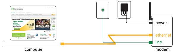 BN_8774] Centurylink Dsl Router Wiring Diagram Schematic WiringSimij Knie Rdona Benol Eatte Mohammedshrine Librar Wiring 101