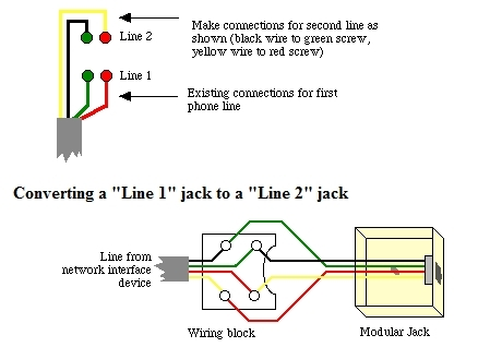 Dsl Phone Jack Wiring Diagram Centurylink from static-resources.imageservice.cloud