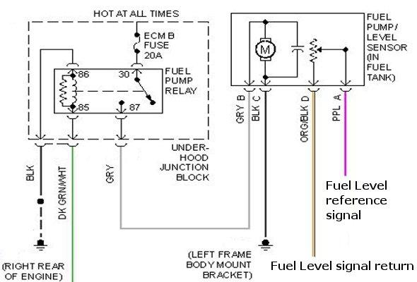 99 Chevy Suburban Fuel System Wiring Diagram Wiring Diagram Resource Resource Led Illumina It