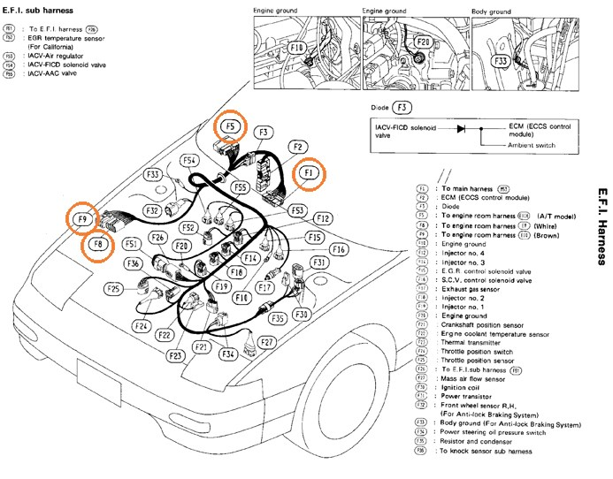 240sx transmission wiring harness diagram - wiring diagrams blog  palox-france.fr