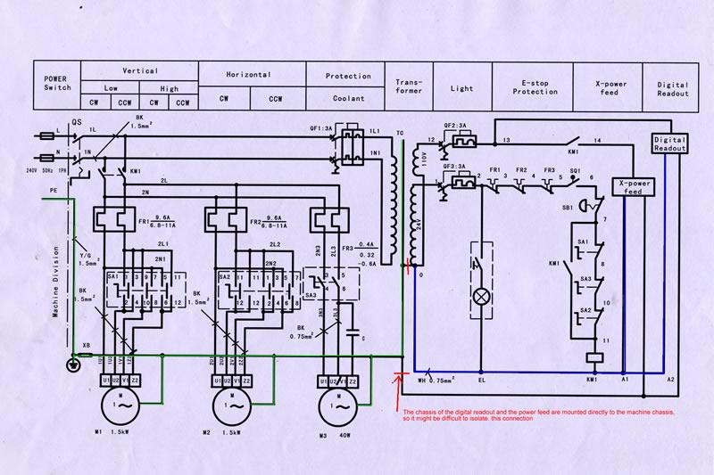Consumer Unit Wiring Schematic