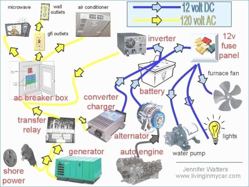 Incredible Toung Jack Wiring Diagram 12 Volt To A Camper Brandforesight Co Wiring Cloud Inklaidewilluminateatxorg