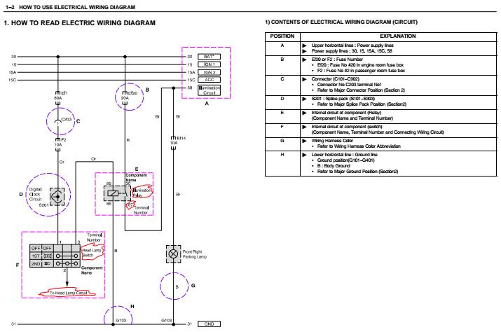 Incredible Wiring Diagram Daewoo Magnus Wiring Diagram Schema Wiring Cloud Licukshollocom