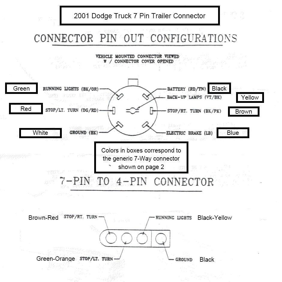 [GJFJ_338]  SL_7615] 2001 Ford F250 Trailer Plug Wiring Diagram Schematic Wiring | 2000 Ford Truck 7 Way Plug Wire Diagram |  | Marki Hapolo Mohammedshrine Librar Wiring 101