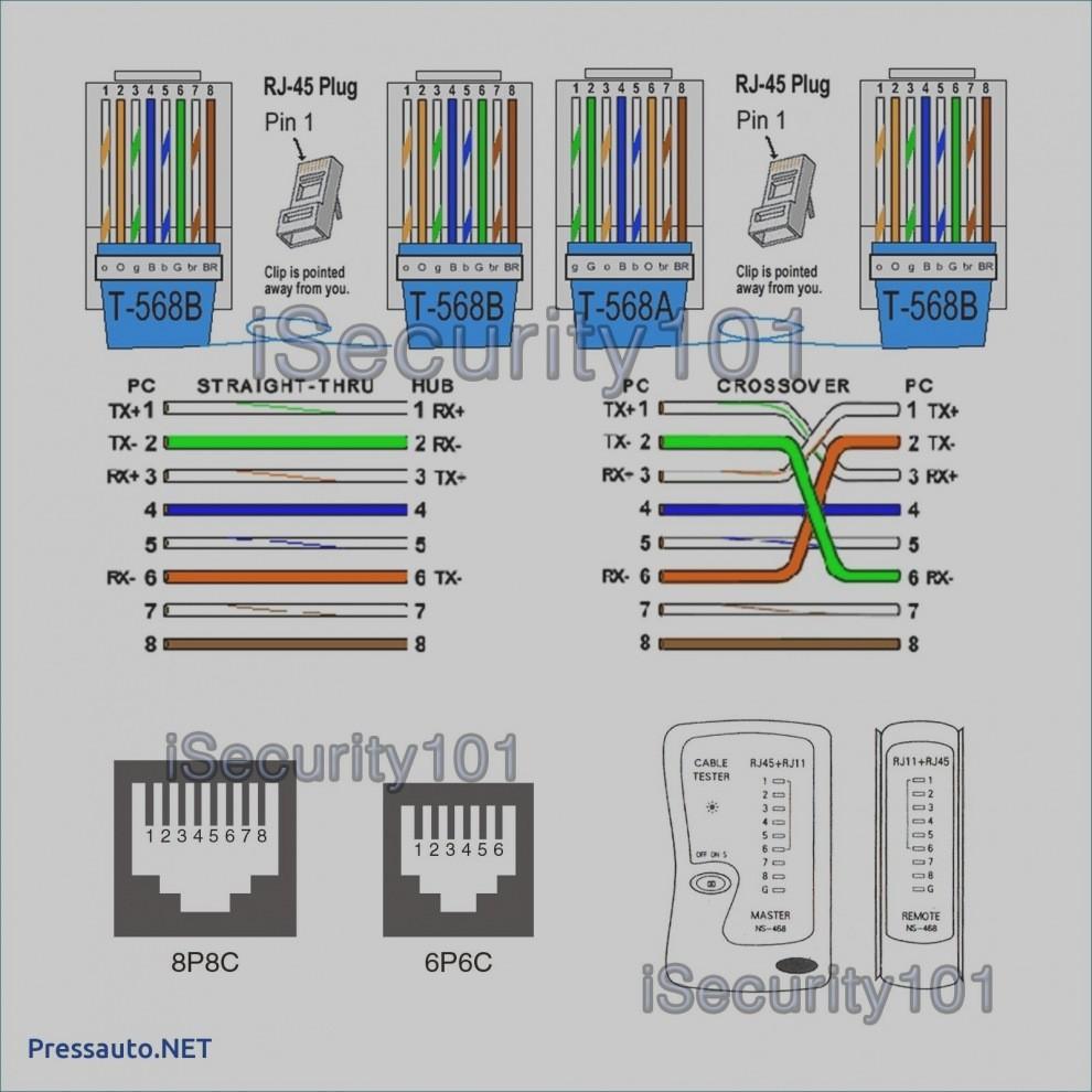 Superb Ethernet Cat6 Wiring Diagram Basic Electronics Wiring Diagram Wiring Cloud Xempagosophoxytasticioscodnessplanboapumohammedshrineorg