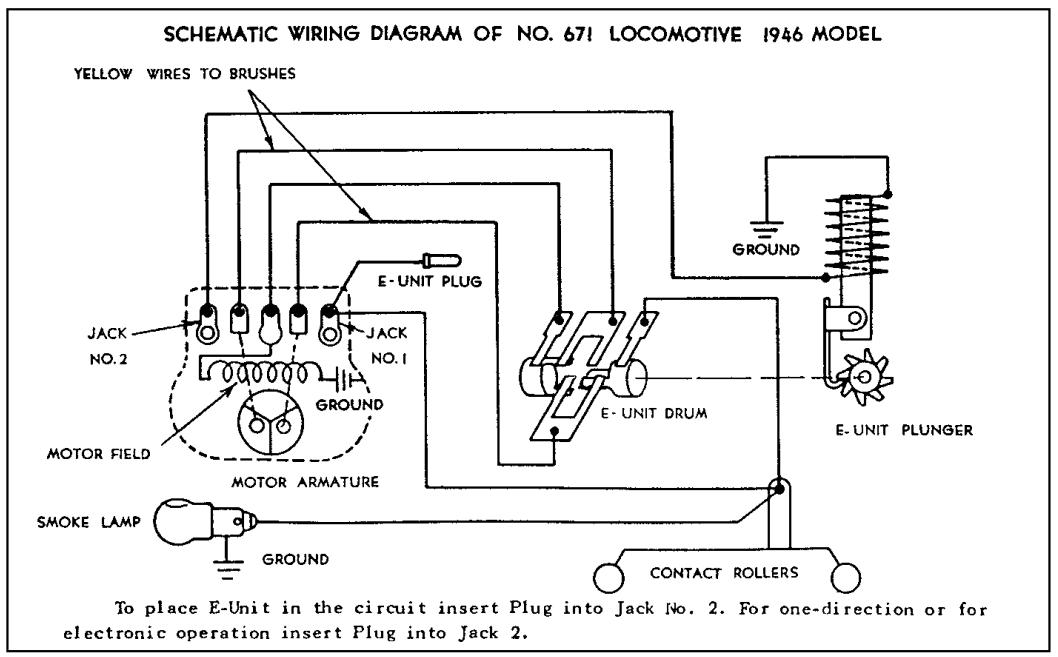 Lionel Trains Wiring Diagrams - Data wiring diagramatinox-soudure.fr