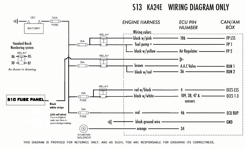 ka24e ecu wiring diagram eg 8230  wiring harness nissan ka24 specs download diagram  wiring harness nissan ka24 specs