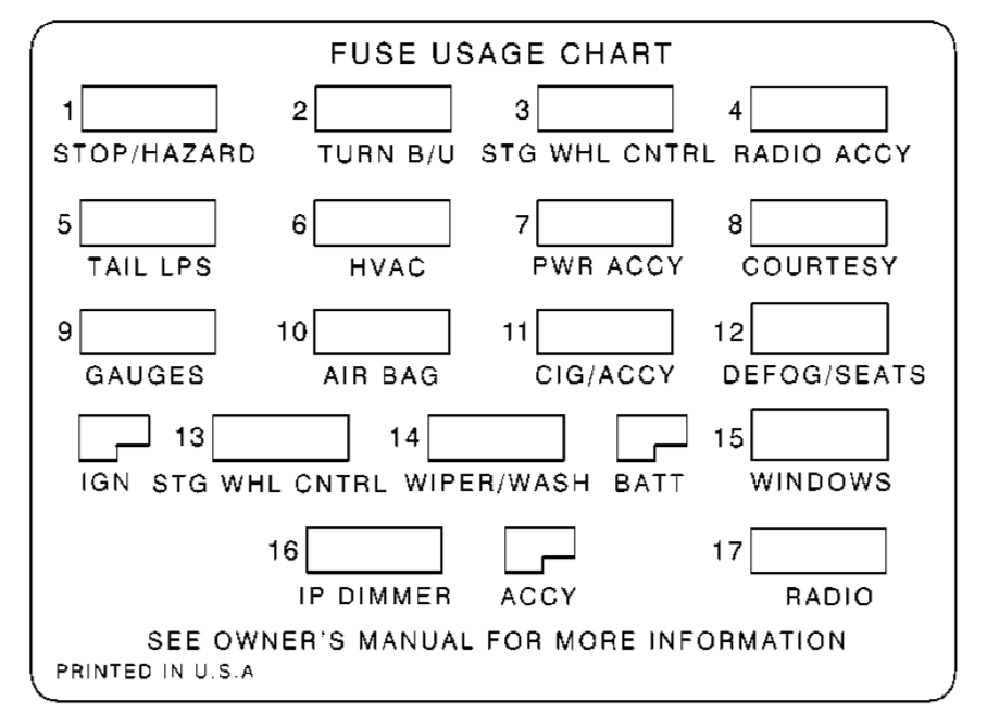 Pleasant 2011 Camaro Fuse Box Diagram Data Schema Wiring Cloud Icalpermsplehendilmohammedshrineorg