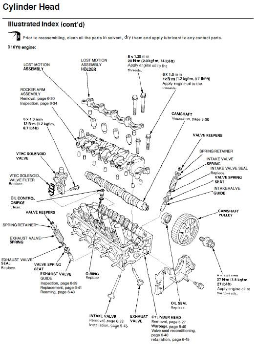 hn7606 d16y8 ecu wiring diagram get free image about