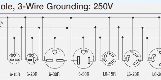 [DIAGRAM_3US]  NR_8261] Nema L6 30 Wiring Diagram Schematic Wiring   20r Receptacle Wiring Diagram For A 6      Xempag Vell Coun Rosz Lopla Tixat Eumqu Hicag Momece Tivexi Tixat  Mohammedshrine Librar Wiring 101