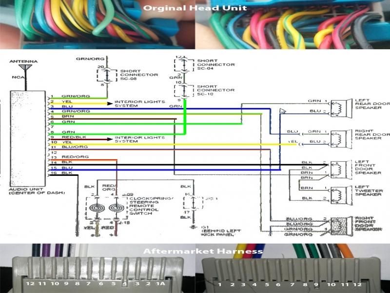 2002 kia rio speaker wiring colors | home wiring diagrams scatter  maratona fotografica