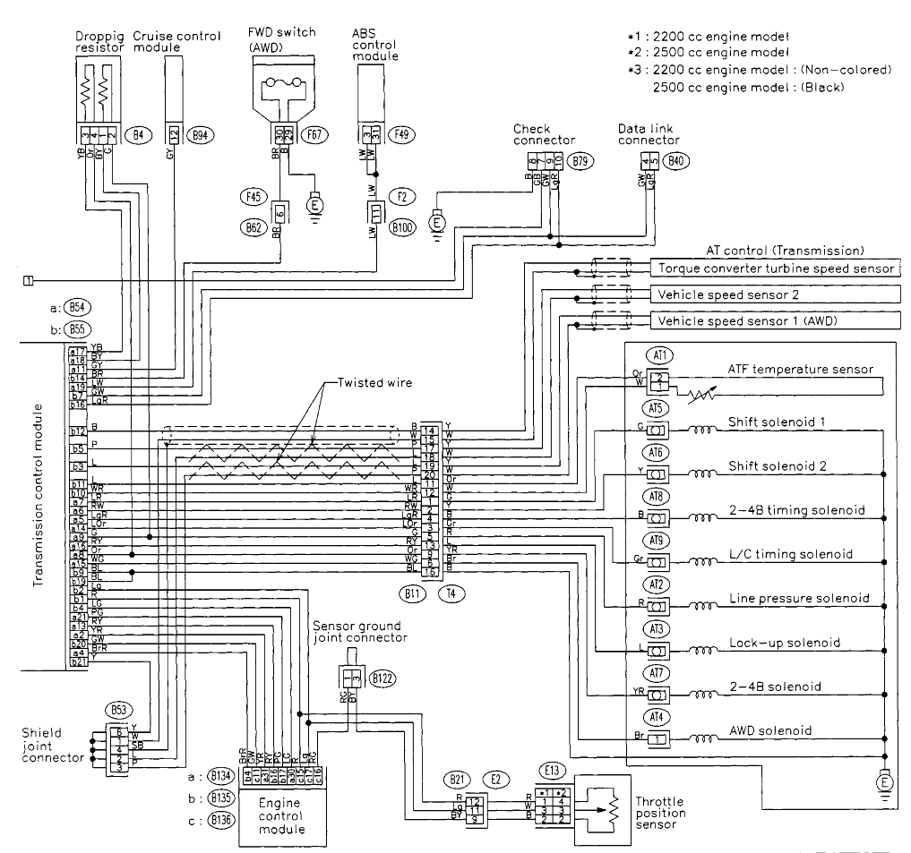 2003 wrx egt wiring diagram eo 0414  ecu wiring diagram for a 2004 subaru wrx sti as well as  subaru wrx sti