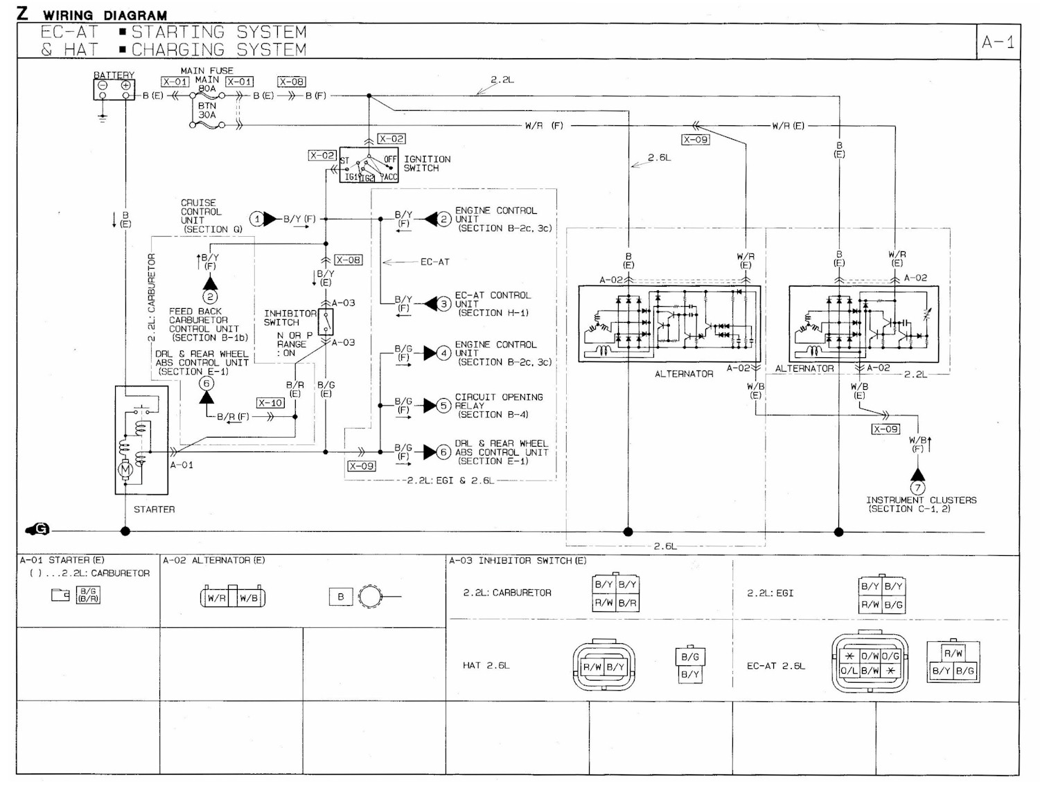 1987 mazda b2600 wiring diagram free picture - wiring ddiagrams home  manager-normal - manager-normal.brixiaproart.it  brixia pro art