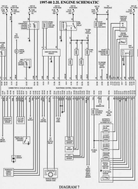 EK_2361] 19972000 Chevrolet Cavalier 22L Engine Schematic Diagram Free  Diagram