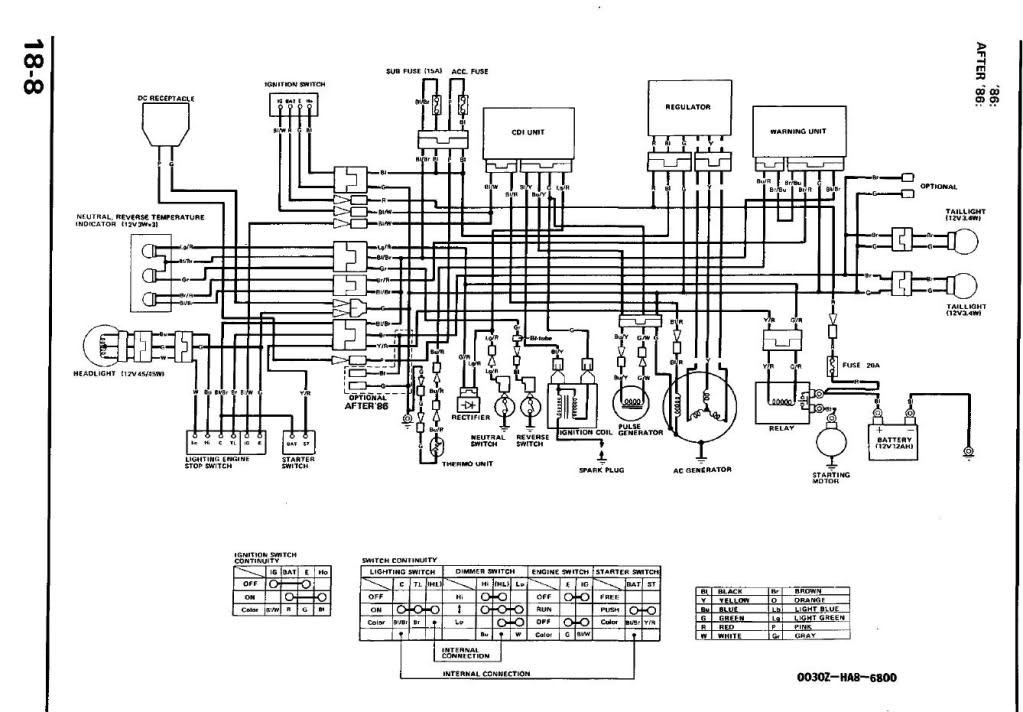 DIAGRAM] Yamaha Rhino 700 Wiring Diagram FULL Version HD Quality Wiring  Diagram - DRAWABOUTDIAGRAM.ADENABUDDY.FRDiagram Database