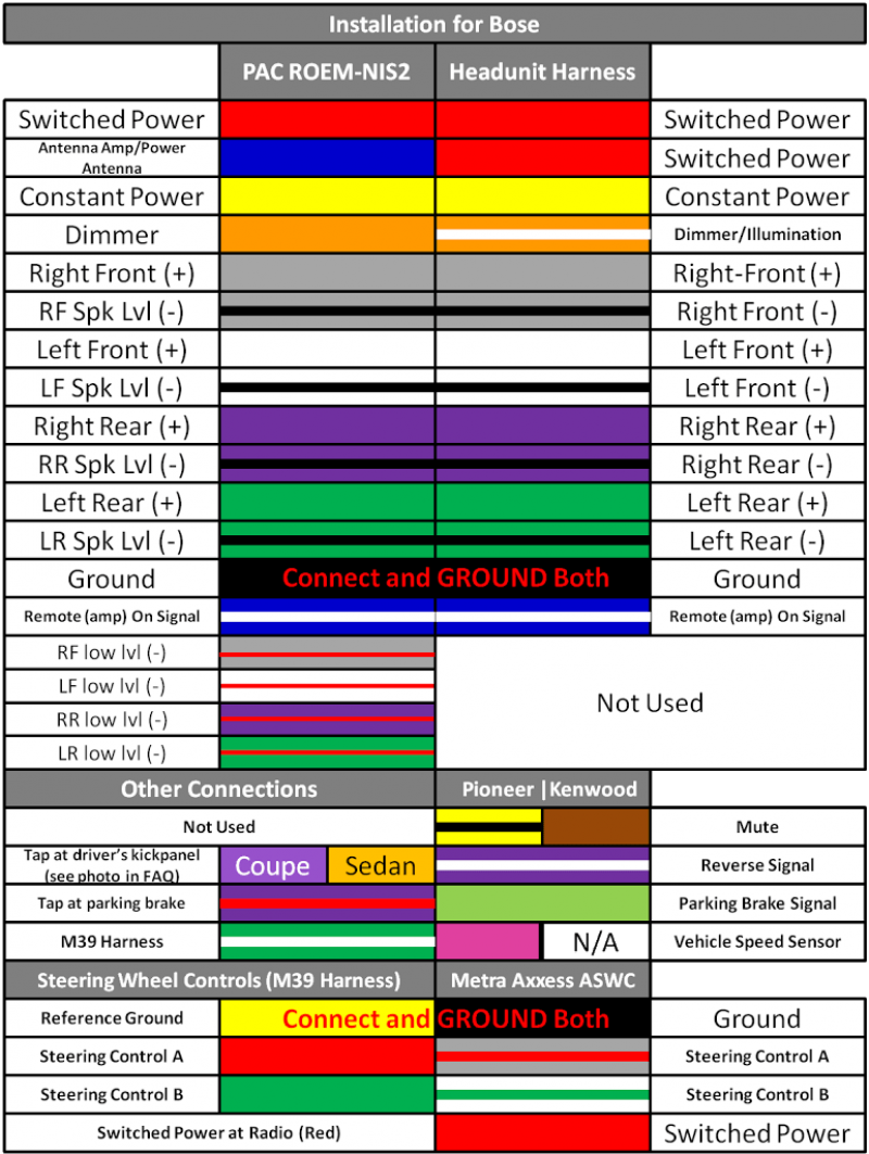 Pioneer Car Stereo Wiring Diagram from static-resources.imageservice.cloud