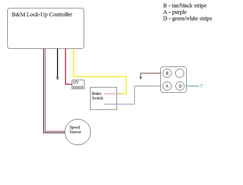 Th350c Wiring Diagram - seniorsclub.it electrical-hopop -  electrical-hopop.plus-haus.itelectrical-hopop.plus-haus.it