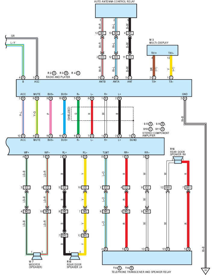 Is300 Navigation Wiring Diagram