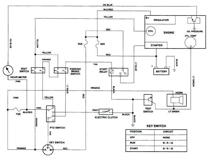 ay5292 craftsman riding lawn mower wiring diagram wiring