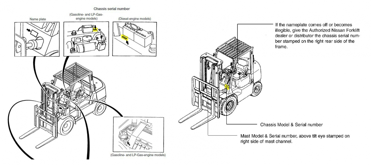 [SCHEMATICS_48EU]  MO_3889] Nissan Forklift Parts Diagram Download Diagram | Nissan 50 Forklift Wiring Diagram |  | Sianu Emba Mohammedshrine Librar Wiring 101
