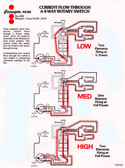 [DIAGRAM_09CH]  OF_3981] Kiln Control Type 4Way Rotary Switch | Wiring Diagram For Electric Kiln |  | Arivo Wigeg Mohammedshrine Librar Wiring 101