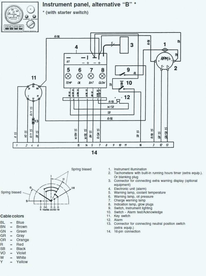 Fantastic Mercruiser Key Switch Wiring Diagram Wiring Diagram Wiring Cloud Itislusmarecoveryedborg