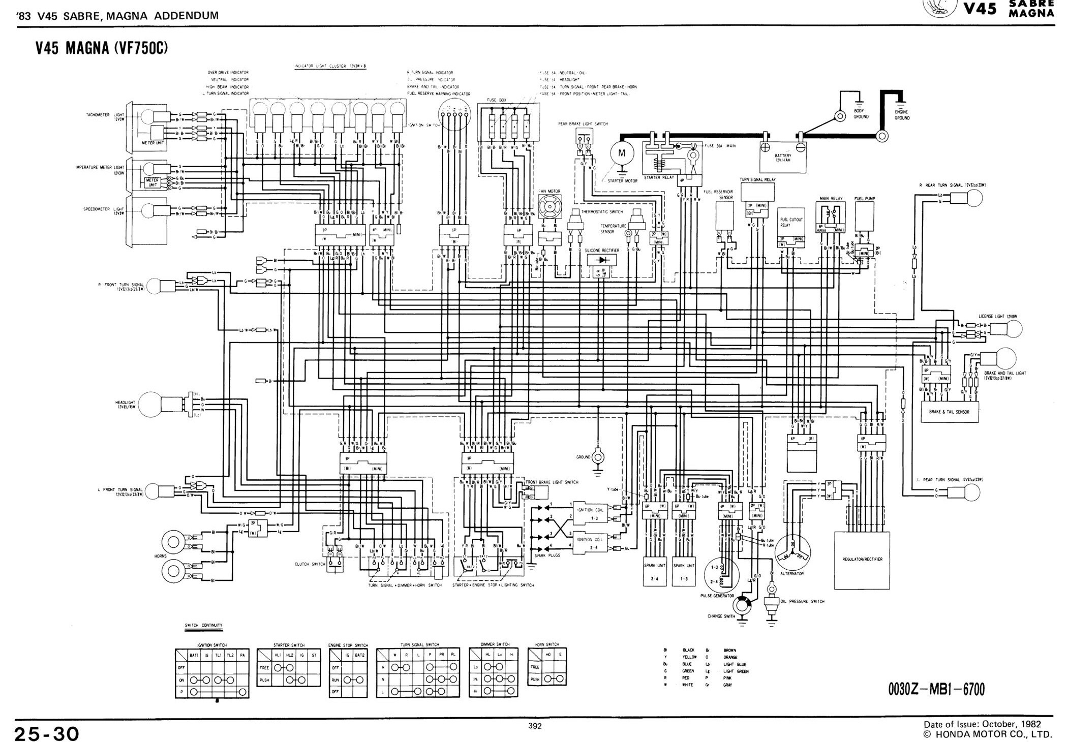 Diagram 1996 Honda Shadow Vt 1100 Wiring Diagram Full Version Hd Quality Wiring Diagram Rankyourinstructors Alma Normandie Fr