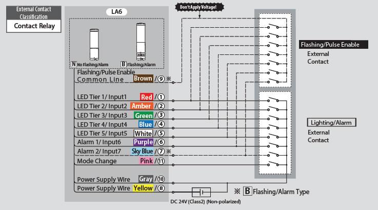 federal signal light bar wiring diagram ge relay wiring