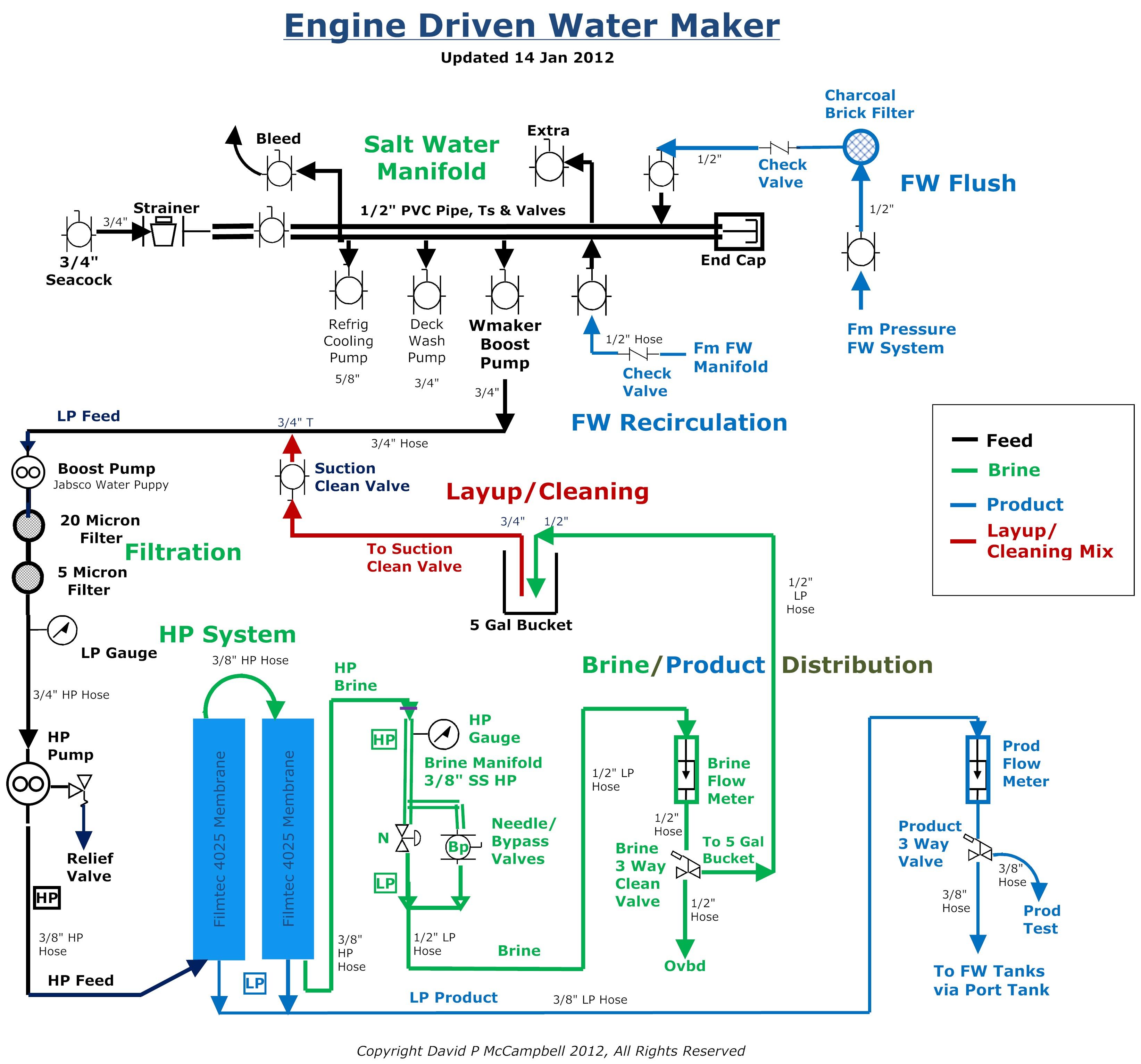 sd_5719] jabsco macerator pump wiring diagram free diagram  capem gious xero xolia mohammedshrine librar wiring 101