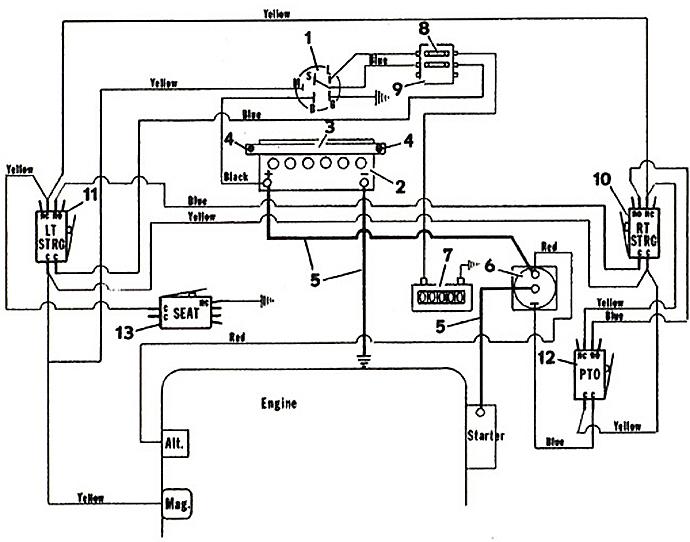 [SODI_2457]   EZ_1541] Lawn Mower Ignition Switch Wiring Diagram On Kubota Wiring  Schematics Wiring Diagram | Kubota Wiring Diagram Ignition Switch Wiring Color |  | Pendu Groa Props Tzici Cette Mohammedshrine Librar Wiring 101