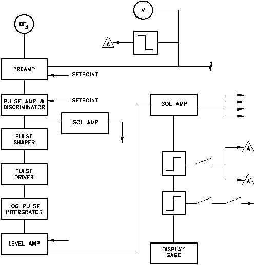 ZD_8220] Example Of Block Diagram Download DiagramDrosi Over Benkeme Rine Umize Ponge Mohammedshrine Librar Wiring 101