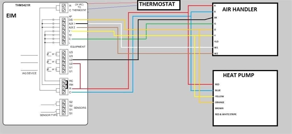 goodman heat pump wiring diagrams  97 chevy blazer radio