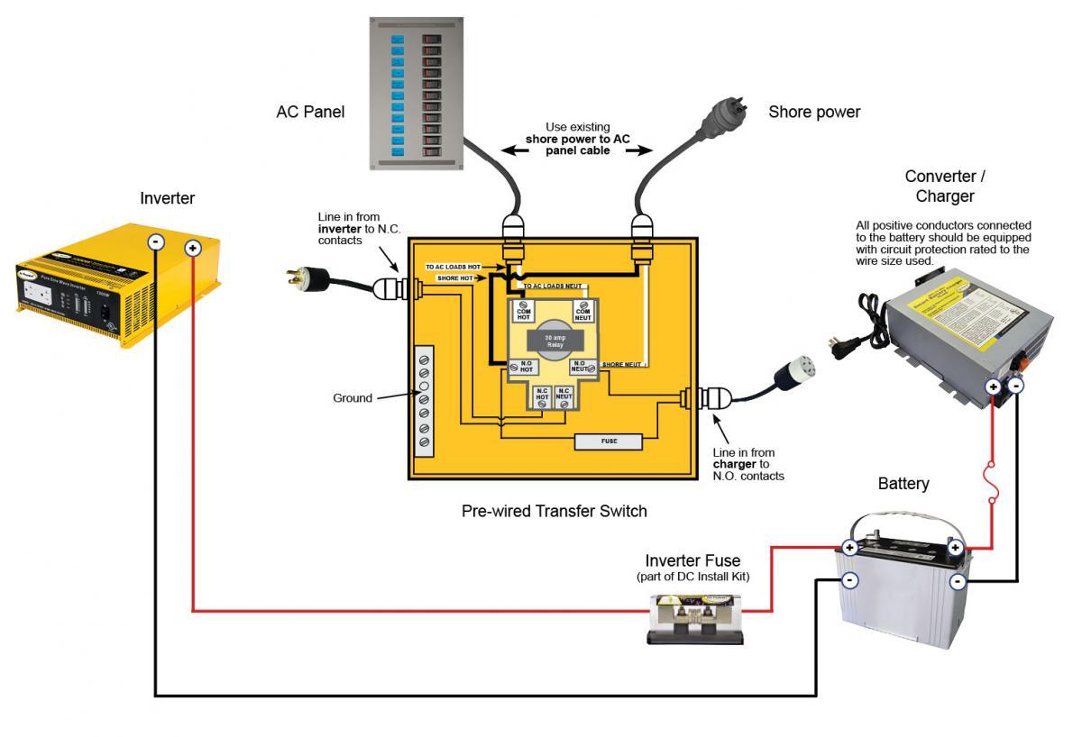 Strange 30 Rv Transfer Switch Wiring Diagram For Wfco Wiring Diagram Wiring Cloud Domeilariaidewilluminateatxorg