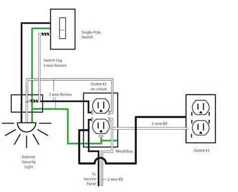 Ts 0749 Outlet Wiring Diagram Http Wwwpic2flycom Electricaloutletwiring Download Diagram