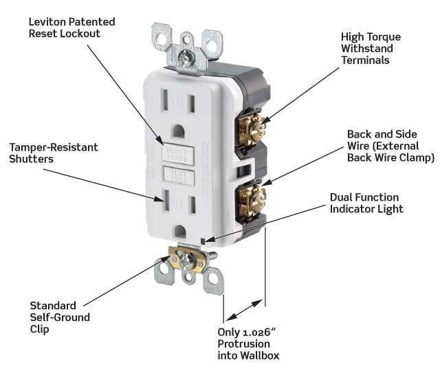 20 amp outlet diagram leviton gfci receptacle wiring diagram mycoffeepot org  leviton gfci receptacle wiring diagram