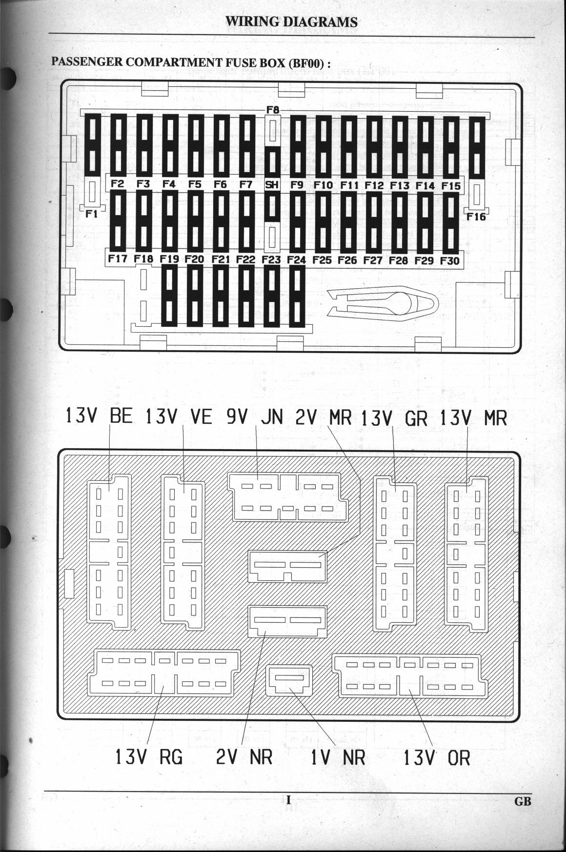 Citroen Ax Fuse Box Wiring Diagram