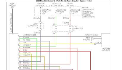 wiring diagram 1988 mitsubishi mighty max bz 8651  mitsubishi montero sport engine diagram free image wiring  mitsubishi montero sport engine diagram