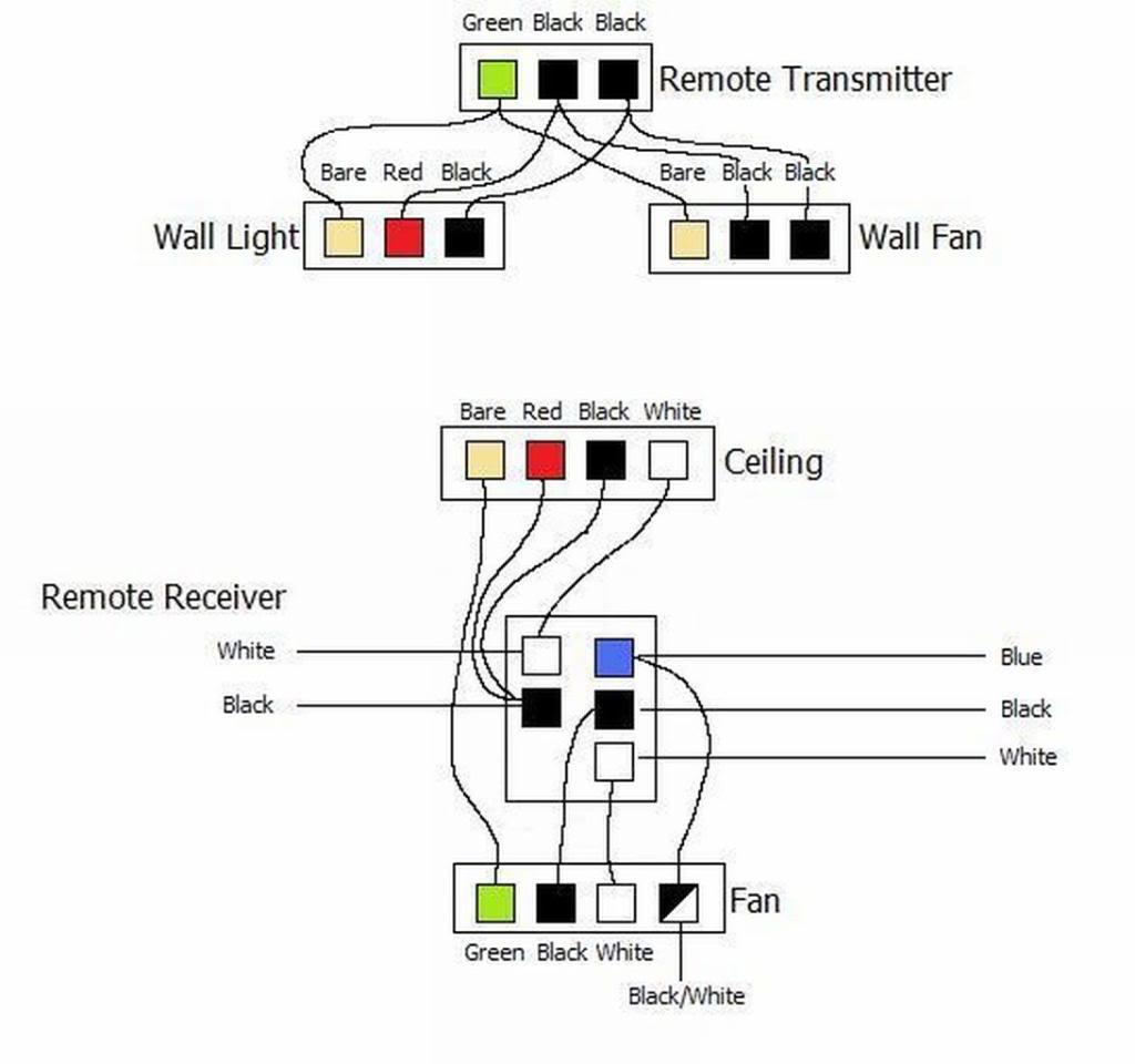 Br 8900 4 Wire Fan Diagram Wiring Diagram