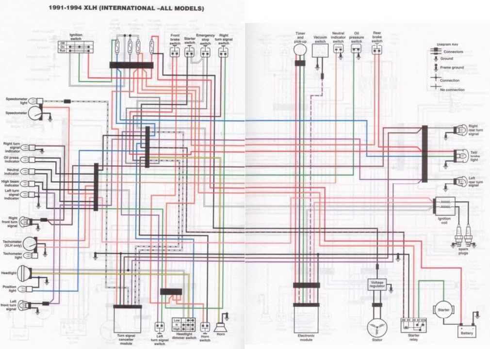 1994 harley davidson sportster 1200 xl wiring diagram   recent wiring  diagram cable  orange.pure-media.it