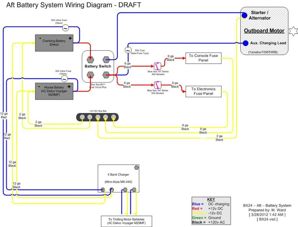 Remarkable Electric Boat Wiring Diagram Wiring Library Wiring Cloud Eachirenstrafr09Org