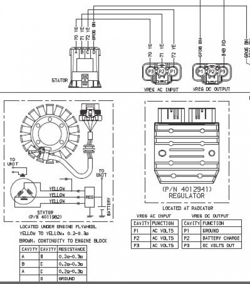 polaris rzr wiring diagram dn 4641  polaris ranger 700 4x4 wiring diagram polaris rzr 1000 wiring diagram polaris ranger 700 4x4 wiring diagram