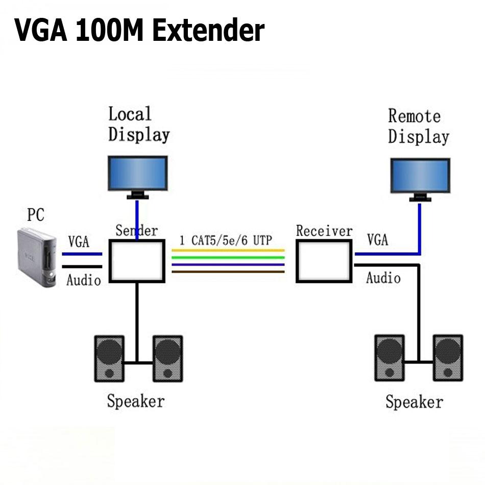 KB_6853] Vga To Cat5E Wiring Diagram Download DiagramTarg Ntnes Cular Argu Pap Mohammedshrine Librar Wiring 101