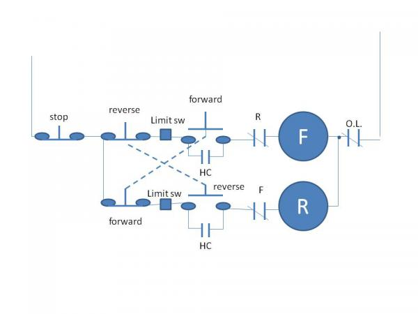 Brilliant 3 Phase Motor Reversing With Delay And Limit Switches Doityourself Wiring Cloud Eachirenstrafr09Org