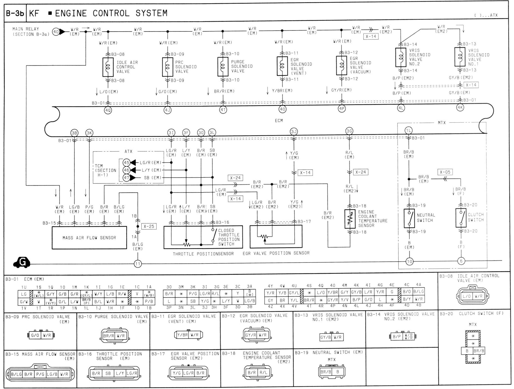 mazda wiring diagram pdf mx 4867  mazda b2600i b2200 wiring diagram legend color codes mazda 626 wiring diagram pdf mazda b2600i b2200 wiring diagram