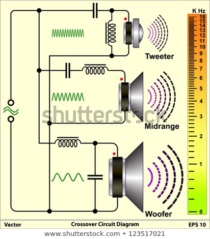 Swell Speaker Crossovers Circuit Diagram Stock Vector Royalty Free Wiring Cloud Rdonaheevemohammedshrineorg
