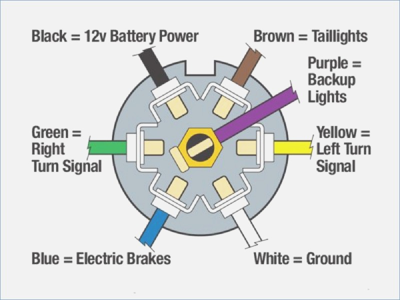 [SCHEMATICS_48YU]  Big Tex Trailers Wiring Diagram - Troy Bilt Bronco Riding Mower Wiring  Diagram for Wiring Diagram Schematics | Big Tex 50la Brake Wiring Diagram |  | Wiring Diagram Schematics