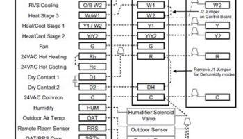 Awe Inspiring Heat Pump Thermostat Wiring Chart Diagram Honeywell Nest Ecobee Wiring Cloud Licukshollocom