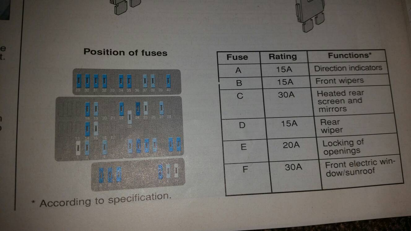 peugeot 206 fuse box scheme - wiring diagram schema tell-energy-a -  tell-energy-a.atmosphereconcept.it  atmosphereconcept.it